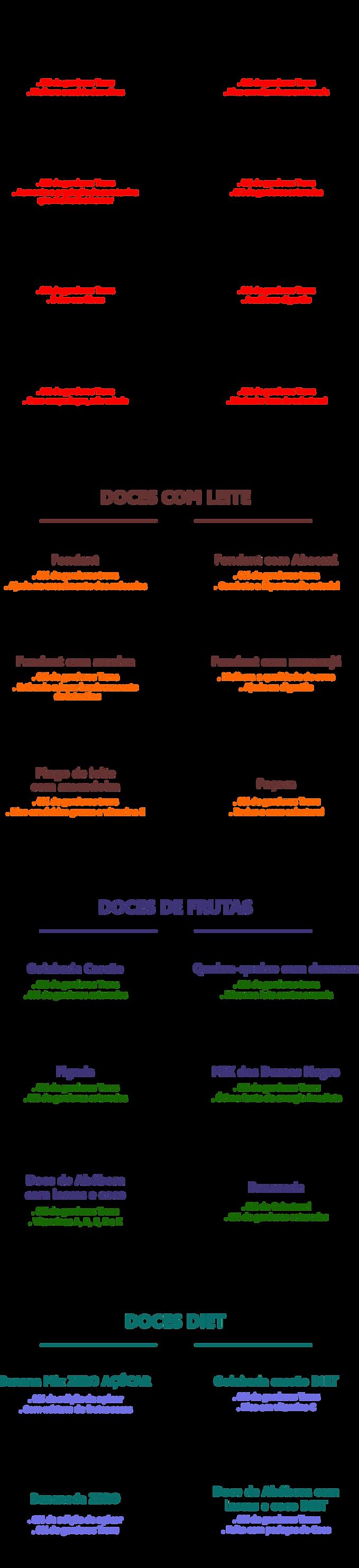 DESCRIÇÃO DOCES.png