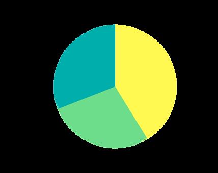 chart_2x.png