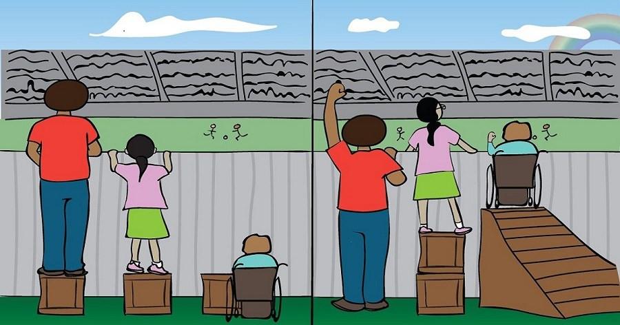 Image result for equality v equity
