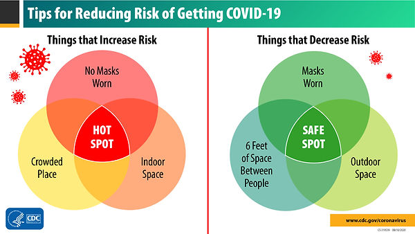 CDC-Tips for Reducing Risk of Getting CO