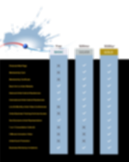 Membership-Comparison-Chart.png