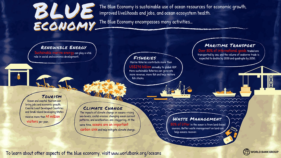 what-is-blue-economy.jpg