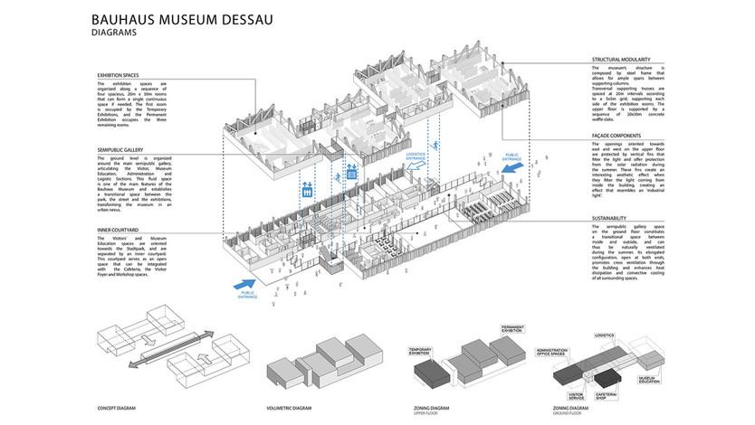 museu_bauhaus_dessau_05.jpg