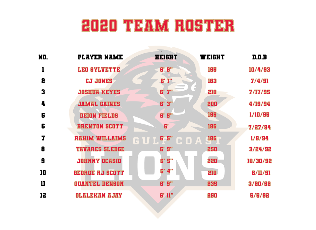 Updated Roster V2-01.png