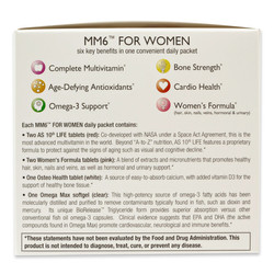 MM6™ for Women Contents