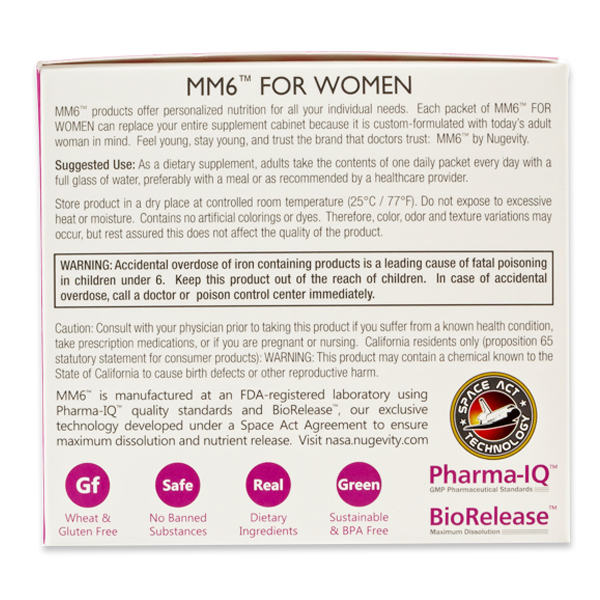 MM6™ for Women Suggested Use