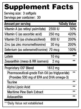 OS2 Ingredients