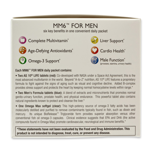 MM6™ for Men Contents