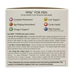 MM6™ for Men Contents