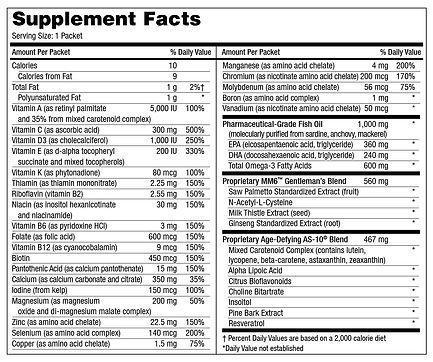 MM6 for Men Ingredients