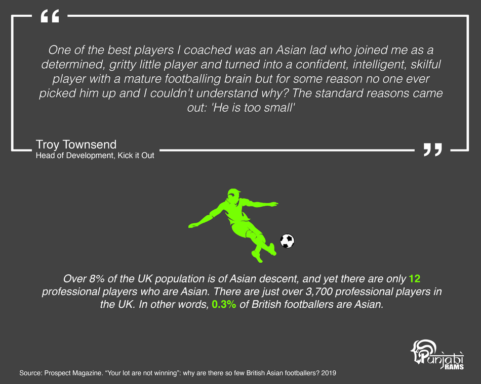 Ever wonder why there are so few Asian footballers in the British game despite over 8% of the UK pop