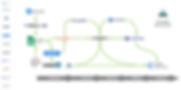 Google Marketing Stack.png