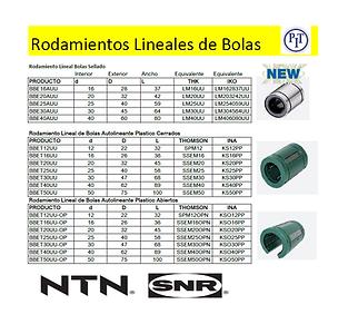 Equivalentes SNR LINEALES de BOLAS.png