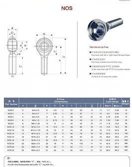 Rotula Macho Milimetrica ZSG