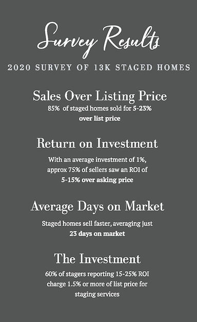 The_Consumers_Guide_to_Real_Estate_Stagi