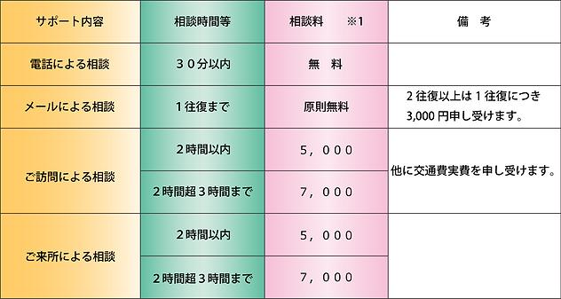 ご相談の基本料金表.png