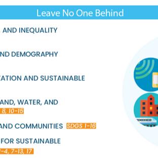 Welke duurzame transformaties zijn nodig om Agenda 2030 te halen?