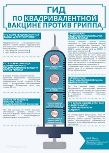 Гид по квадривалентной вакцине гриппа.pn
