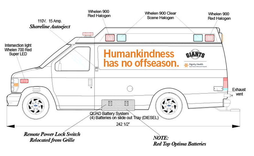 BASA-14-29-SFMH-Leader-Ambulance_graphic