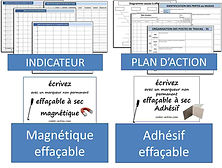 Indicateur+plan d'action.jpg