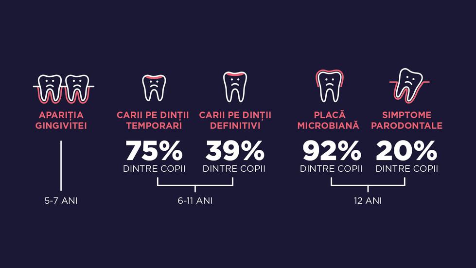 probleme dentare 1920x1080-01.jpg