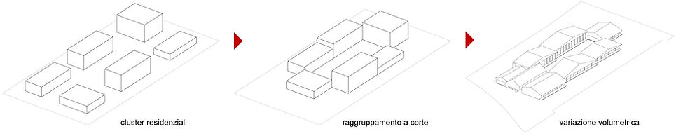 schema volumetrico.jpg