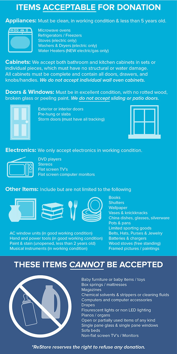 acceptable items for donation-01.jpg