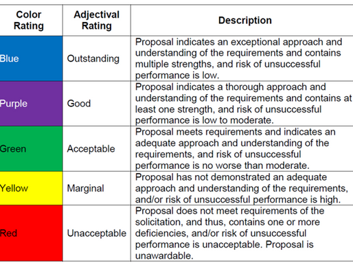 When it's good to be Blue - the #9 Proposal Development Process Improvement Lesson Learned