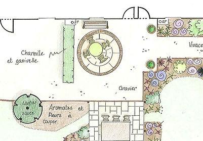 Esquisse terrasse ronde