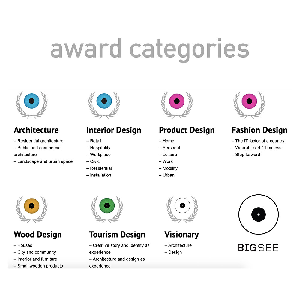 BigSEE award categories