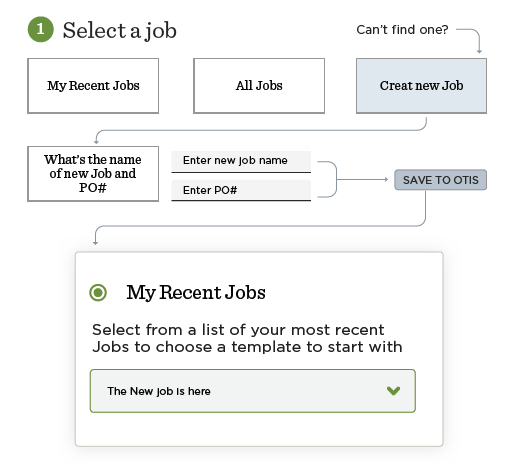 Online Ordering - path for finding new jobs from a quote
