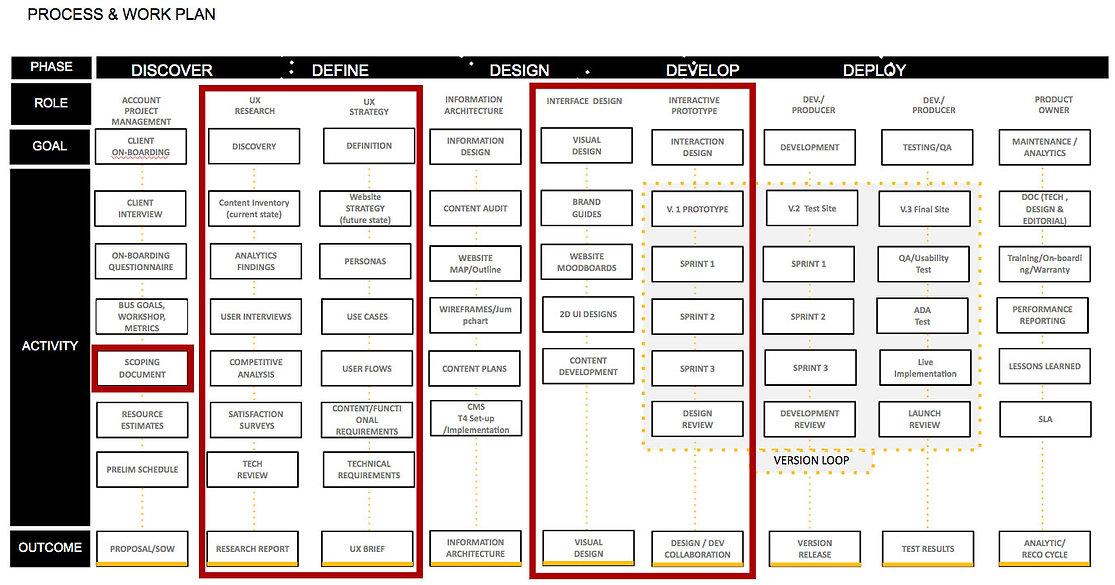 UX-plan.jpg