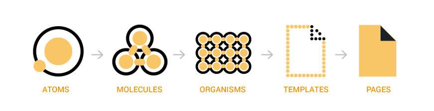 atomic_elements.jpg