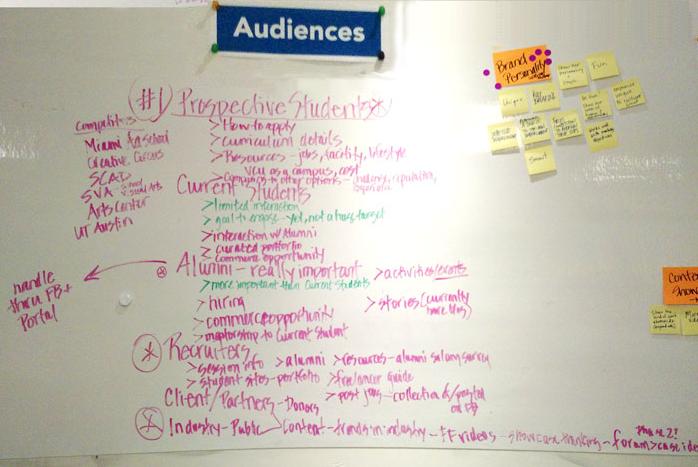 Brandcenter_discoveryworkshop audience.p