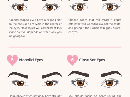 How to pick the best Lash style for your eye shape!