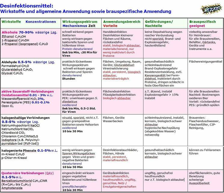 Desinfektionsmittel summary.jpg