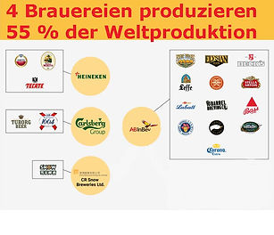 Weltbieresproduktion.jpg