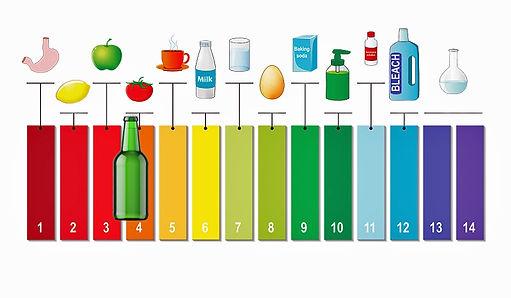 pH-Werte Bier et al.jpg