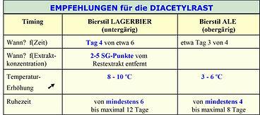 Diacetylrast-1.jpg