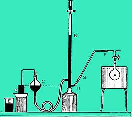 Harden's apparatus.jpg