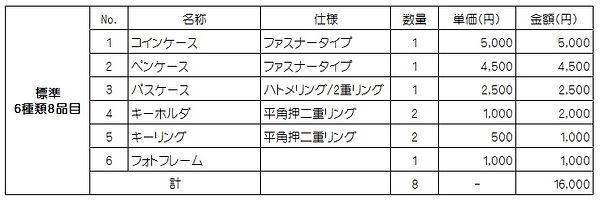 横浜市のランドセル リメイク工房Atrie-Taka(アトリエ タカ) - 料金表1
