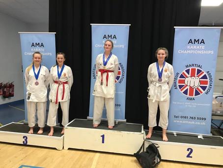 AMA Championships, Sheffield