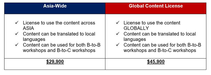 training content license singapore
