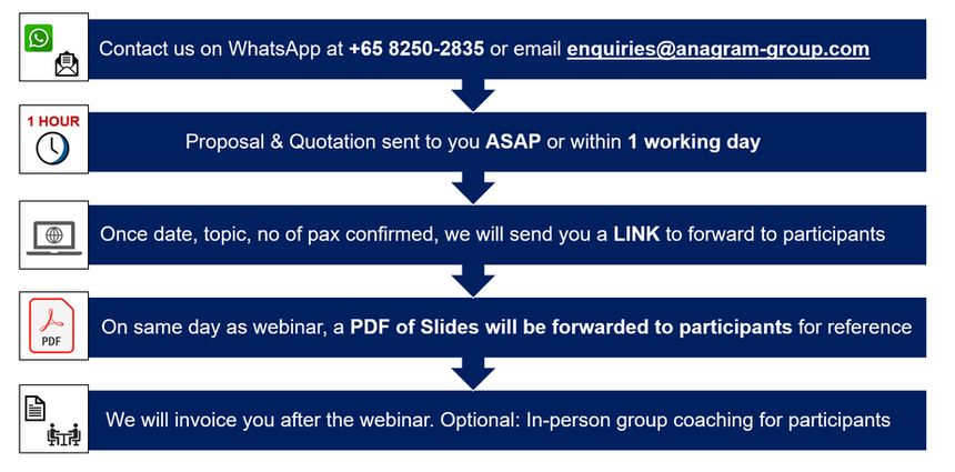 How does a webinar work.png