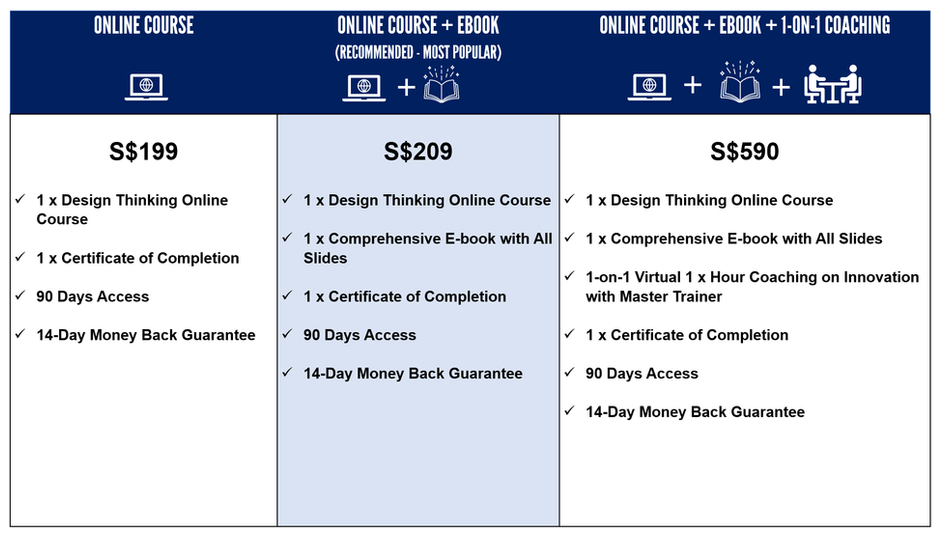 Design Thinking Online Course Singapore