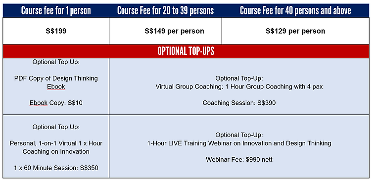 Design Thinking Online Course Fees.png