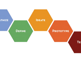 A 5 Minute Guide to Design Thinking