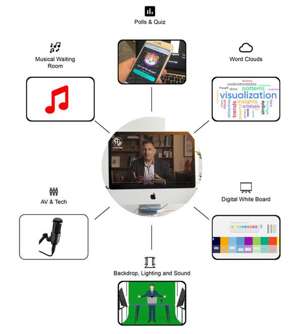 Virtual Presentation Skills Webinar Sing