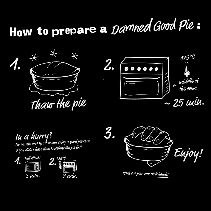 How to cook your Pie