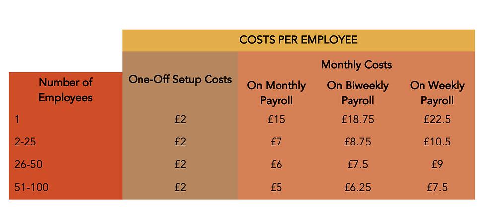 Payroll_pricing.png